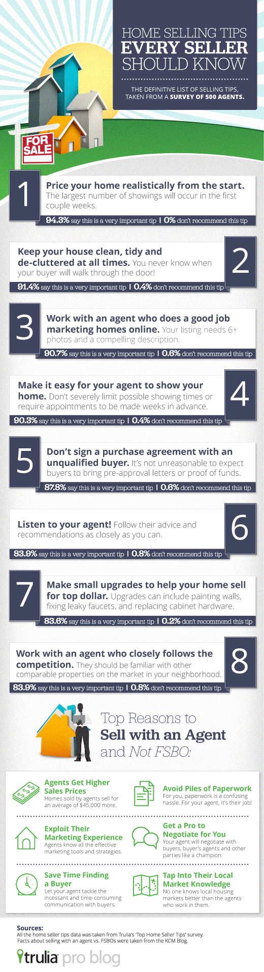 Home Selling Tips Every Seller Should Know