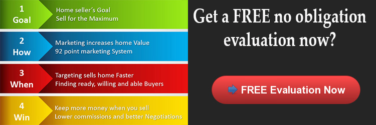 FREE evaluation to sell property CA