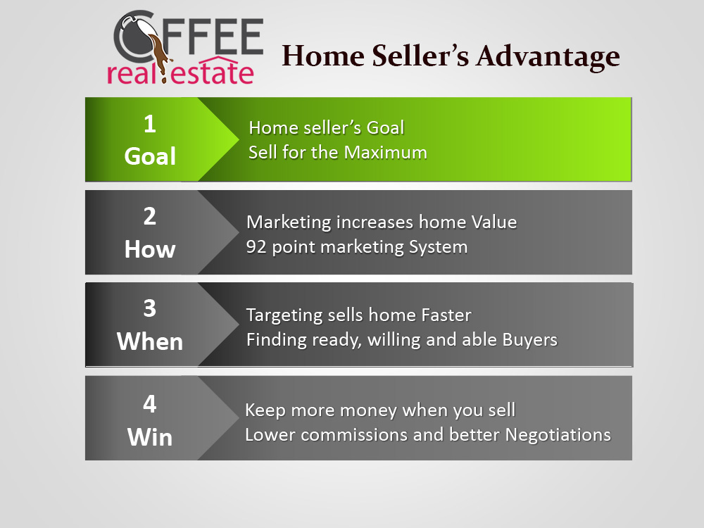 goal in selling the property